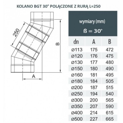Wkład kominkowy wodny Panorama - 19kW UZ