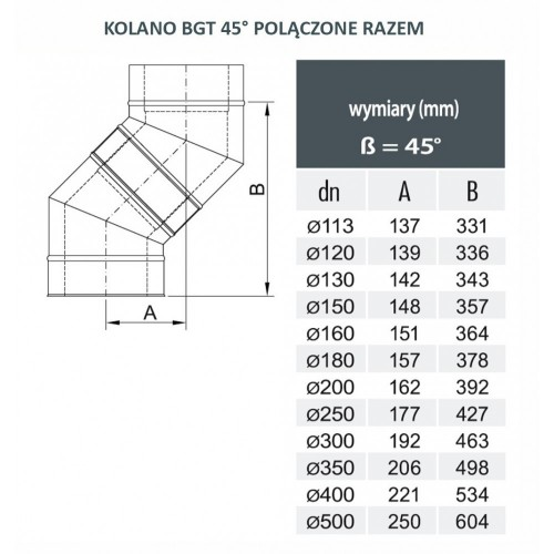Rura tłumiąca izolowana kwasoodporna 1m fi 80/140 Dinak