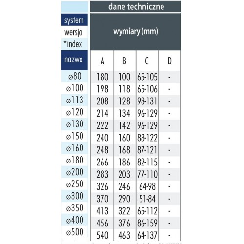 trójnik izolowany 135 stopni fi 200/260 Dinak