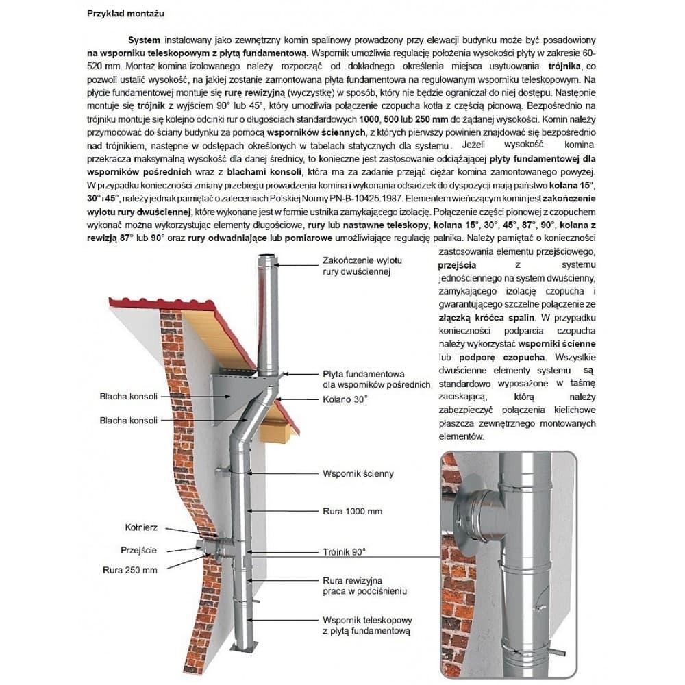 Podstawa nasady kominowej FI 110