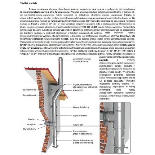 Siatka podtynkowa SILCATEX rolka 50m