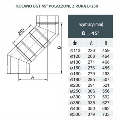 Rura dwuścienna Ø 225 L - 250 mm